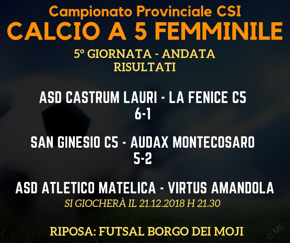 Calcio a 5 femminile – Campionato CSI sez. Macerata '18/'19 – 5° Giornata // Risultati e Classifiche