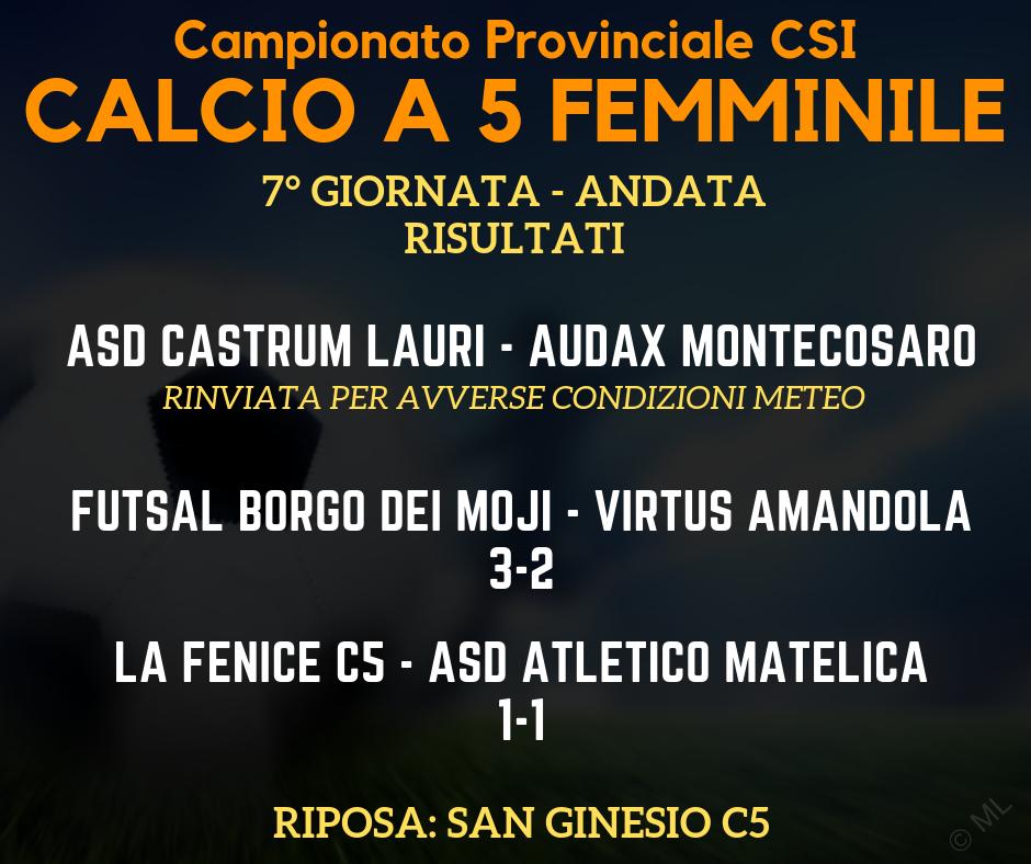 Calcio a 5 femminile – Campionato CSI sez. Macerata '18/'19 – 7° Giornata // Risultati e Classifiche