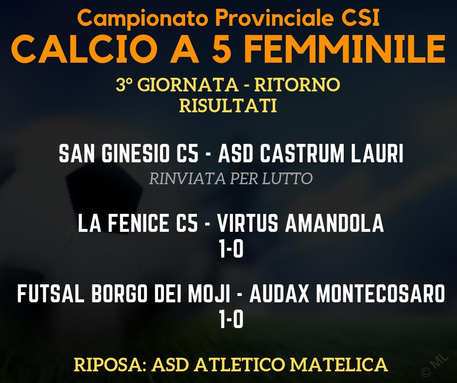Calcio a 5 femminile – Campionato CSI sez. Macerata '18/'19 – 3° Giornata di Ritorno // Risultati e Classifiche