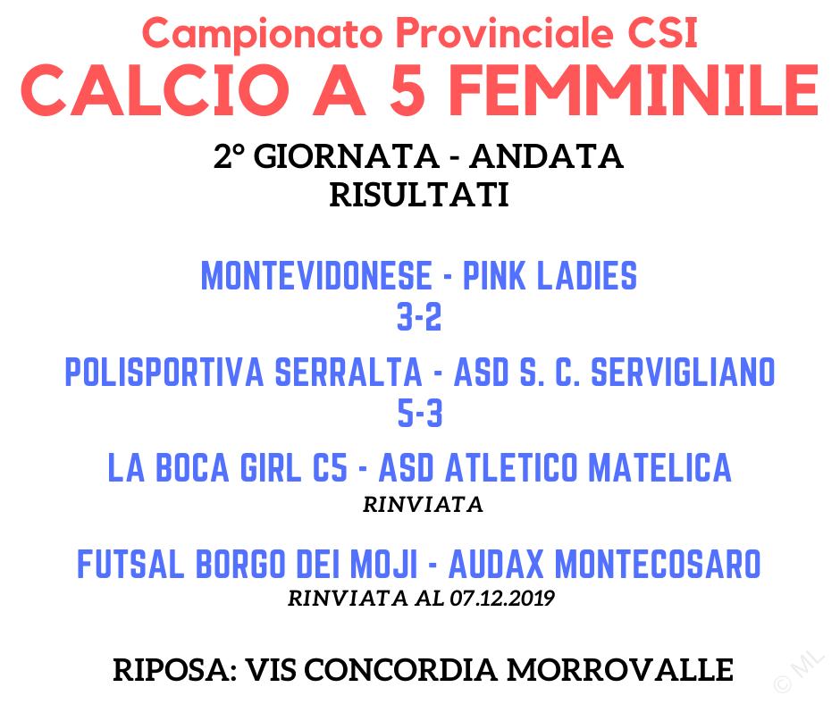 Calcio a 5 femminile Campionato CSI Macerata - Risultati 2° Giornata