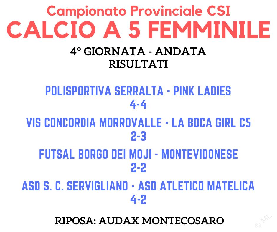 Calcio a 5 femminile – Campionato CSI sez. Macerata '19/'20 – Risultati 4° Giornata