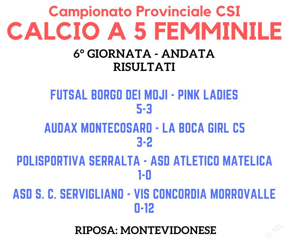 Calcio a 5 femminile – Campionato CSI sez. Macerata '19/'20 – Risultati 6° Giornata