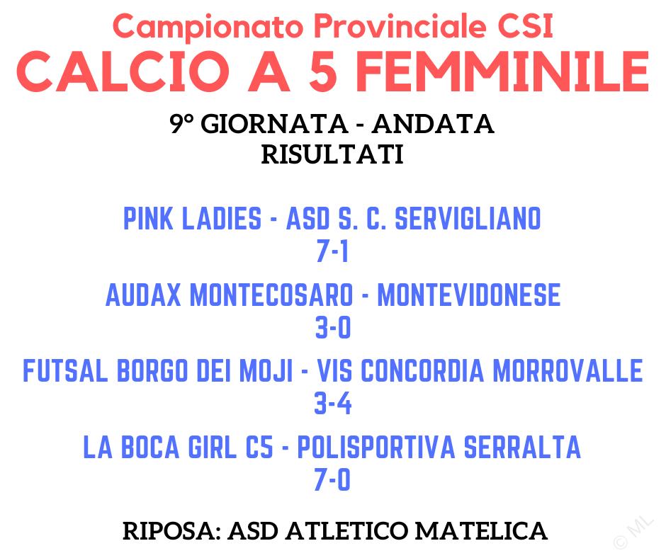 Calcio a 5 femminile – Campionato CSI sez. Macerata '19/'20 – Risultati 9° Giornata