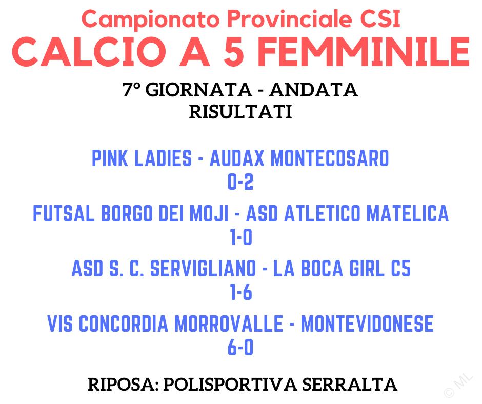Calcio a 5 femminile – Campionato CSI sez. Macerata '19/'20 – Risultati 7° Giornata