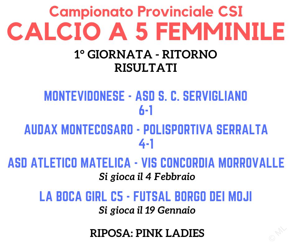 Calcio a 5 femminile – Campionato CSI sez. Macerata '19/'20 – Risultati 10° Giornata / 1° di Ritorno