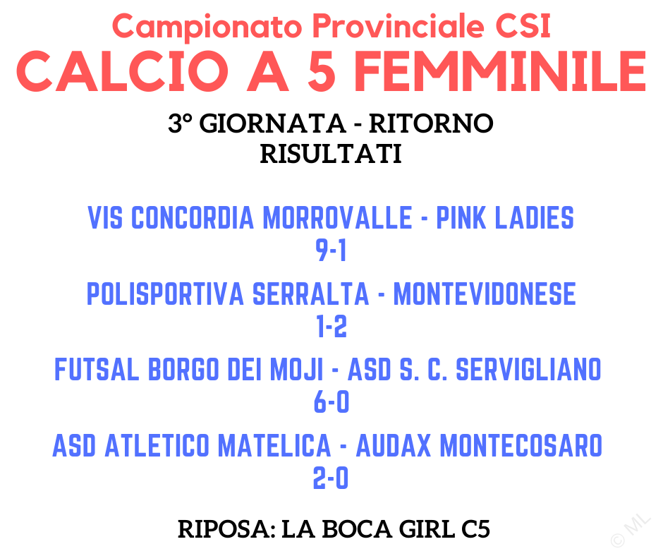 Calcio a 5 femminile – Campionato CSI sez. Macerata '19/'20 – Risultati 12° Giornata / 3° di Ritorno