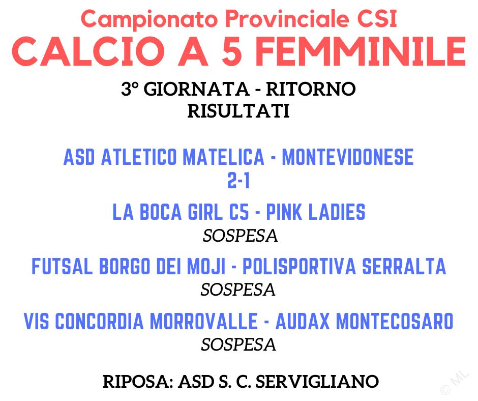 Calcio a 5 femminile – Campionato CSI sez. Macerata '19/'20 – Risultati 14° Giornata / 5° di Ritorno